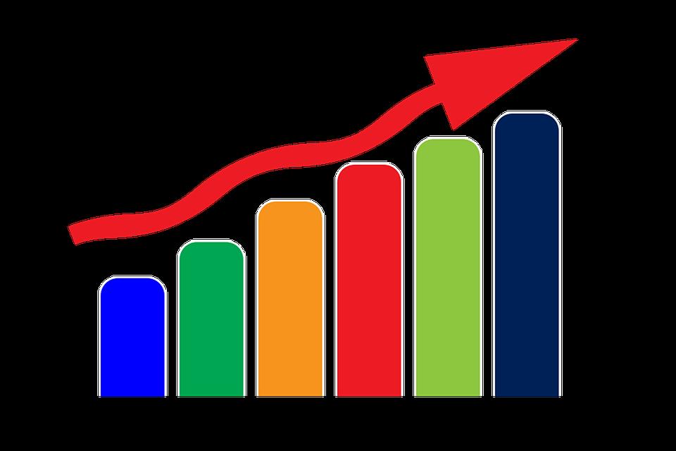 ascending-graph